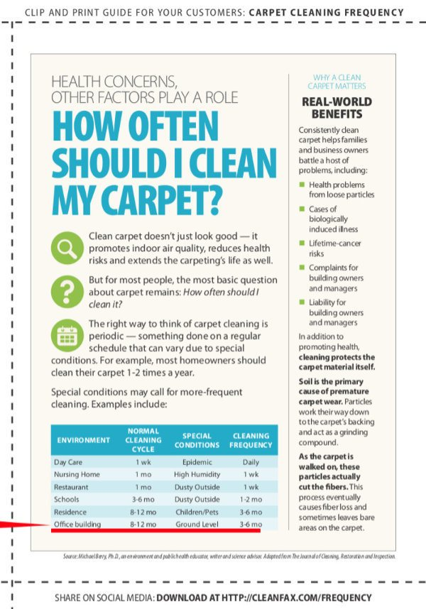 Office Building Carpet Cleaning Frequency Guidelines Vancouver