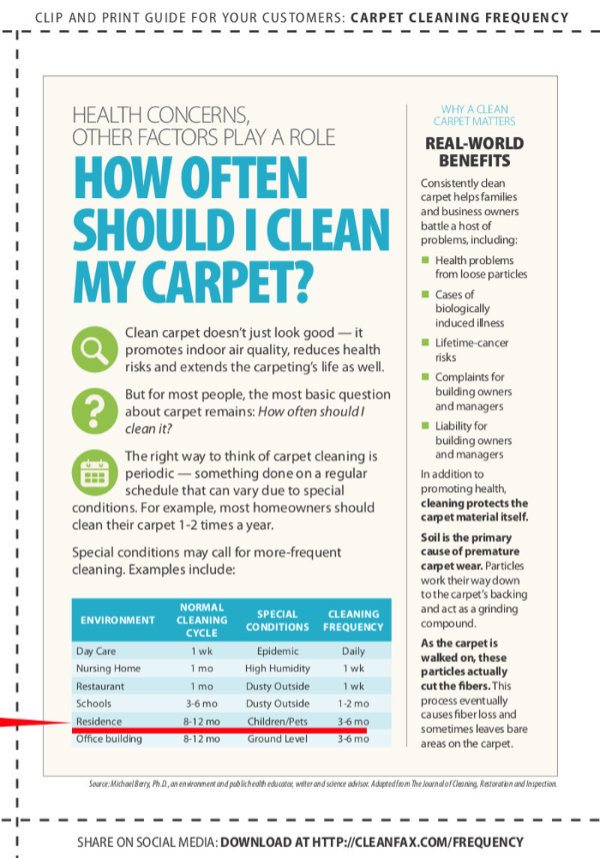 Residential Carpet Cleaning Frequency