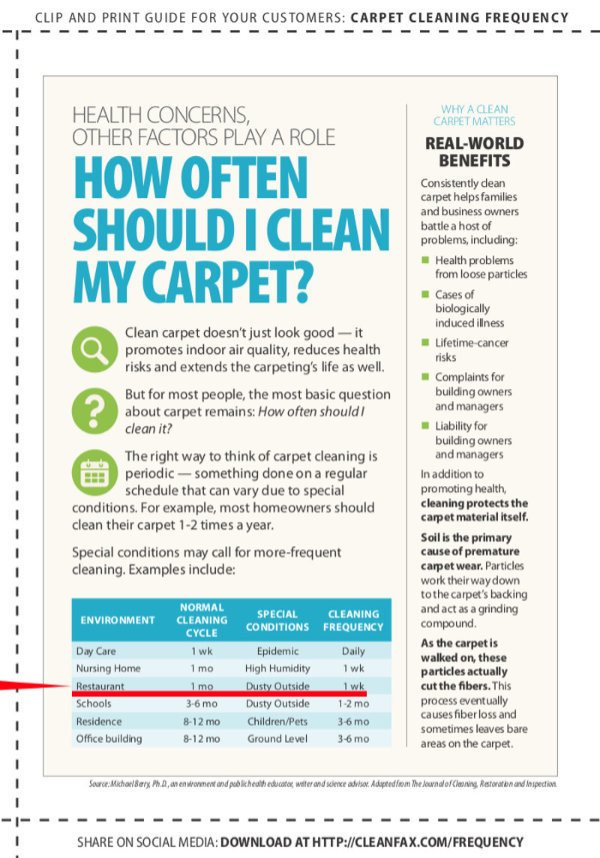 Vancouver Washington Carpet Cleaning Guidelines for Restaurants